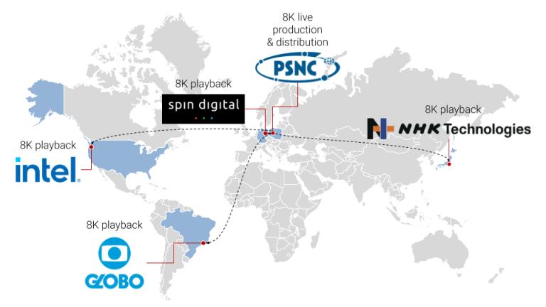 Światowa prezentacja transmisji strumieniowej 8K na żywo  2020 – komunikat prasowy